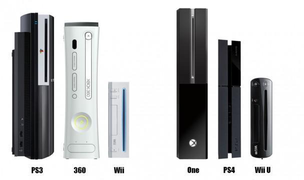 konsolen-vergleich-groese