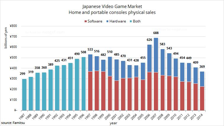 famitsu-japanese-market-2014